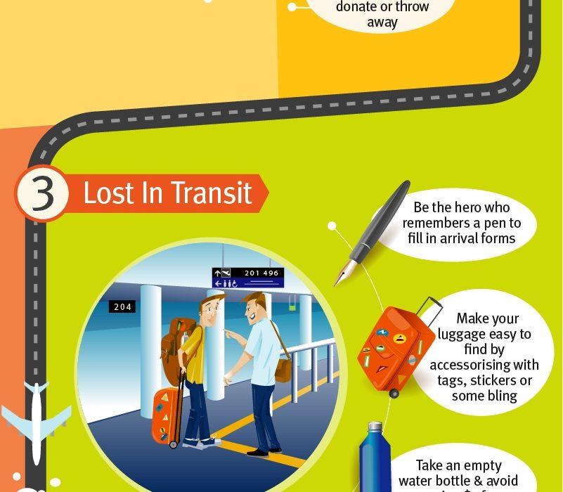 fast-covers-genius-2016s-travel-hacks-tips1.jpg